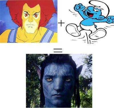 Thundercats+Smurfs=Avatar