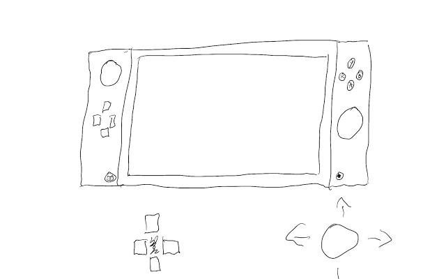 Nintendo Focus - D-Pad Tradicional e Botão de Share