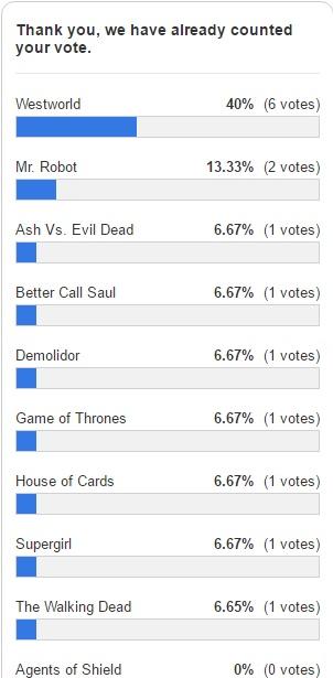 Votação de Melhor Série 2016