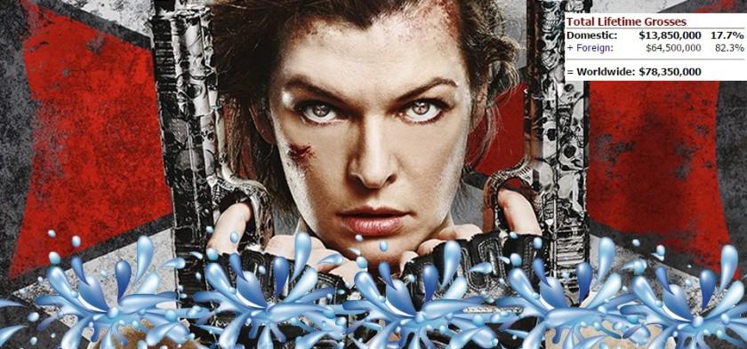 Resident Evil 6 - O Capítulo Final flopa na bilheteria