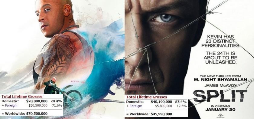 XXX Vs. Split - Comparação das bilheterias de estreia