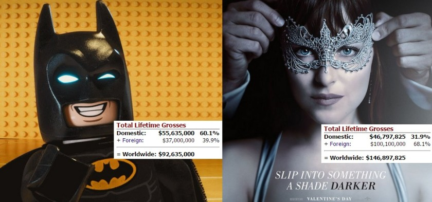 Lego Batman bate Cinquenta Tons de Mais Escuros na bilheteria