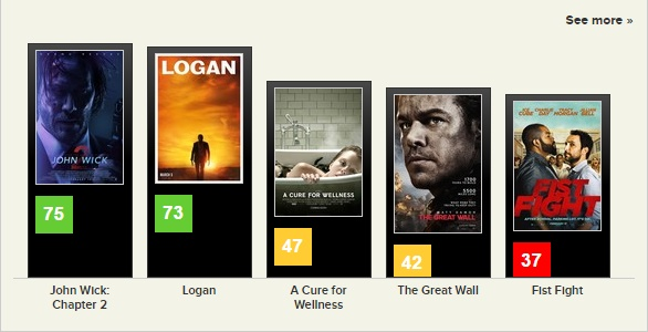 Logan com notas excelentes no Metacritic