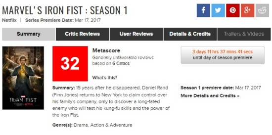 Metacritic do Punho de Ferro