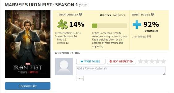 Rotten Tomatoes de Punho de Ferro