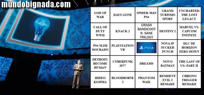 BingoNada da E3 2017 - Cartela da Sony e Expectativas da Conferência