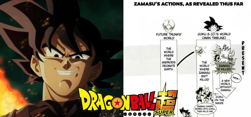 Dragon Ball Super - Toyotaro explica linhas do tempo do Arco do Goku Black