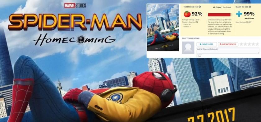 Rotten Tomatoes com aprovação alta de Spider-Man Homecoming