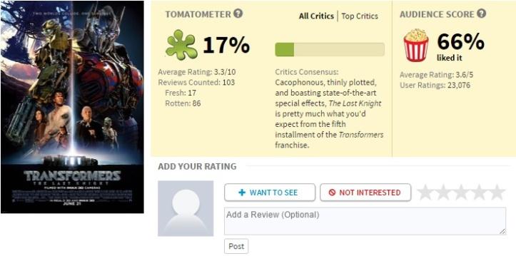 Rotten Tomatoes de Transformers - The Last Knight