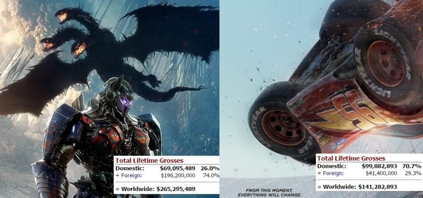 Transformers 5 Vs. Carros 3 na bilheteria