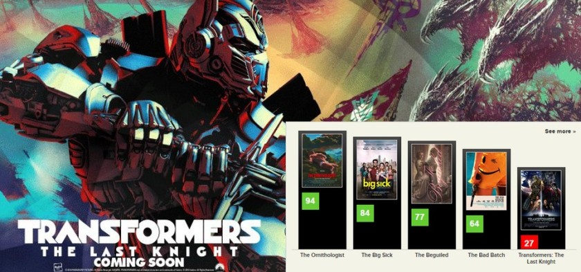 Transformers - The Last Knight com média baixíssima no Metacritic