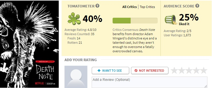 Death Note - Rotten Tomatoes