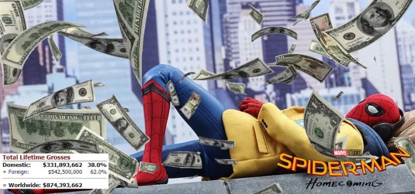Homem-Aranha - De Volta ao Lar torna-se a maior bilheteria de super-herói de 2017