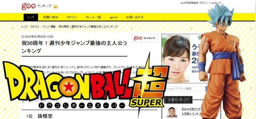 Goku é eleito o herói mais forte dos mangás segundo pesquisa do site Goo