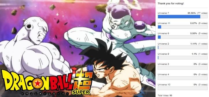 Super Enquete - Resultado da Votação do Torneio do Poder