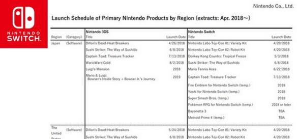 Nintendo Switch - Relatório Financeiro Abril 2018! Cronograma Atualizado