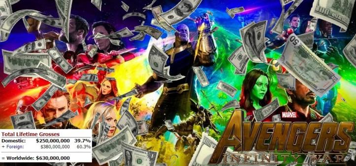 Vingadores - Guerra Infinita se torna a maior estreia de todos os tempos nos EUA e no mundo