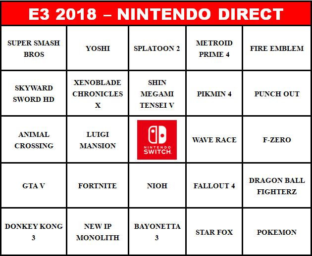 BingoNada - E3 2018 - Nintendo Direct