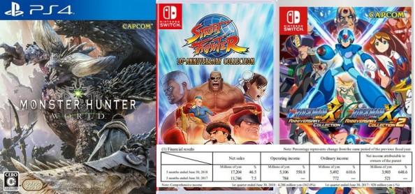 Capcom - Resultado Financeiro do Primeiro Trimestre de 2018