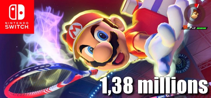 Mario Tennis Aces ultrapassa 1,38 milhões de unidades vendidas