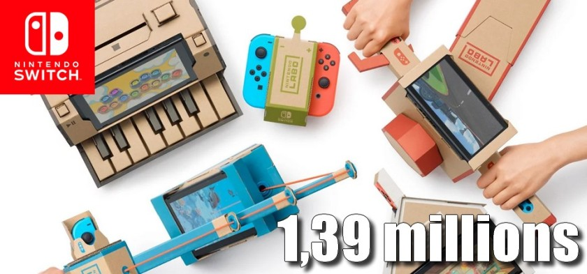 Nintendo Labo ultrapassa 1,39 milhões de unidades vendidas