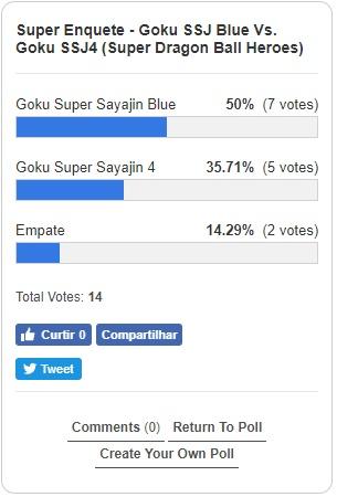 Super Enquete - Goku SSJ Blue Vs. Goku SSJ4 - Votação