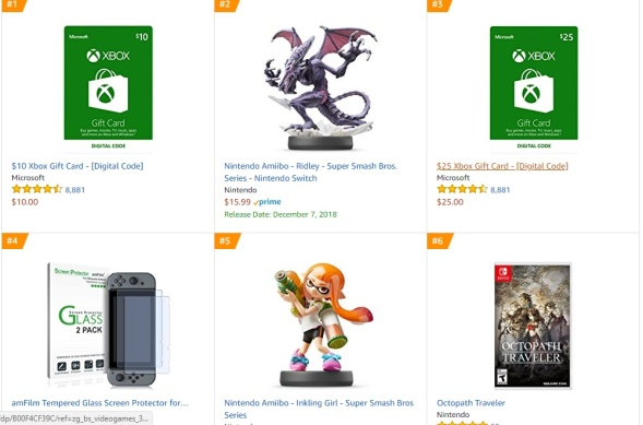 Top 1 Amazon - Octopath Traveler