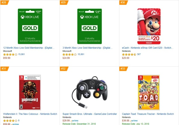 Top 9 10 Amazon - Wolfenstein II - The New Colossus, Captain Toad Treasure Tracker