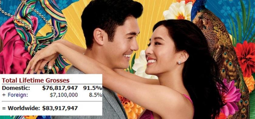 Crazy Rich Asians em primeiro lugar na bilheteria dos E.U.A. pela segunda semana
