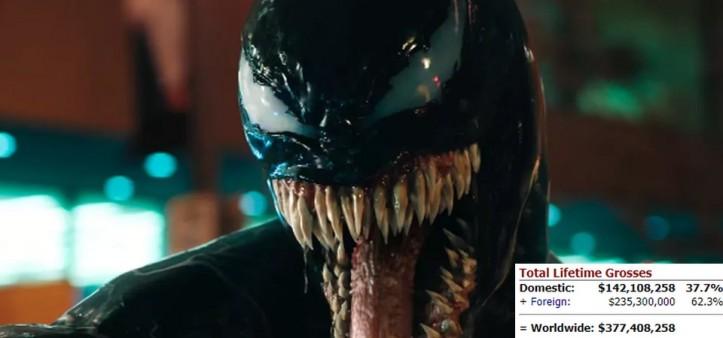 Venom em 1º lugar na bilheteria pela segunda semana