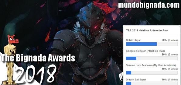The Bignada Awards 2018 - Melhor Anime de 2018 - Goblin Slayer - Resultado da Votação