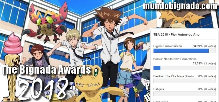 The Bignada Awards 2018 - Pior Anime de 2018 - Digimon Adventure tri - Resultado da Votação
