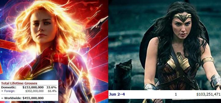 Capitã Marvel supera Mulher-Maravilha e se torna a maior bilheteria de estreia de filme de super-heroína