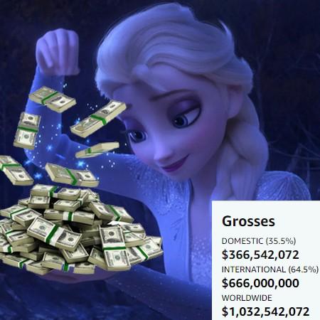Frozen 2 ultrapassa 1 bilhão de dólares de bilheteria mundial