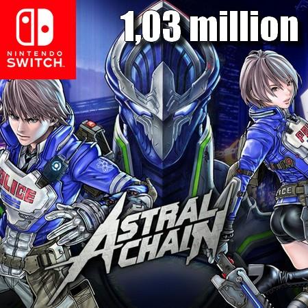 Astral Chain ultrapassa 1,03 milhões de unidades vendidas