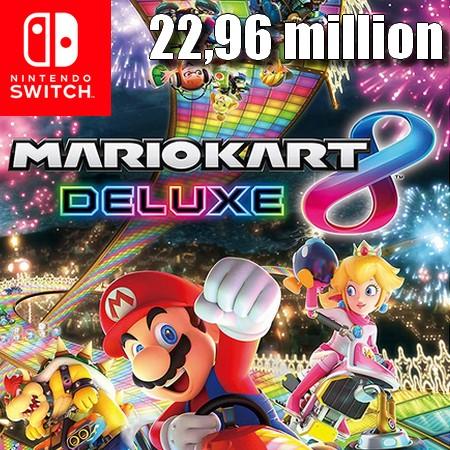 Mario Kart 8 Deluxe ultrapassa 22,96 milhões de unidades vendidas