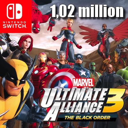 Marvel Ultimate Alliance 3 - The Black Order ultrapassa 1,02 milhões de unidades vendidas
