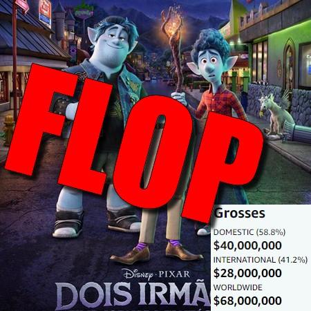 Dois Irmãos - Uma Jornada Fantástica da Pixar FLOPA na bilheteria de estreia