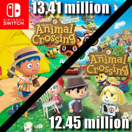Animal Crossing New Horizons supera Animal Crossing New Leaf como mais vendido da franquia
