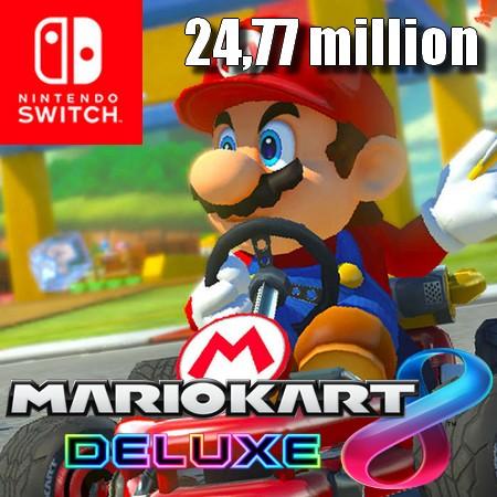 Mario Kart 8 Deluxe ultrapassa 24,77 milhões de unidades vendidas