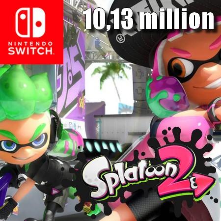 Splatoon 2 ultrapassa 10,13 milhões de unidades vendidas