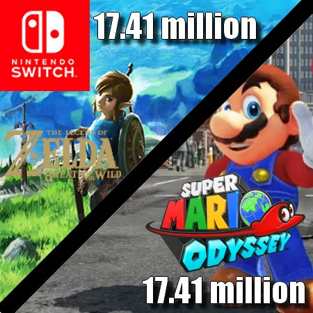 Super Mario Odyssey - The Legend of Zelda Breath of the Wild - Games empatam pela primeira vez na história da Nintendo