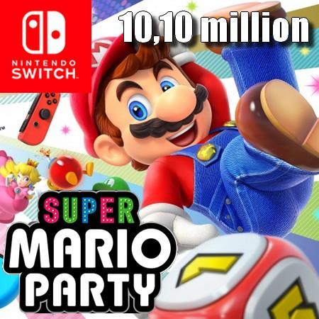 Super Mario Party ultrapassa 10,10 milhões de unidades vendidas
