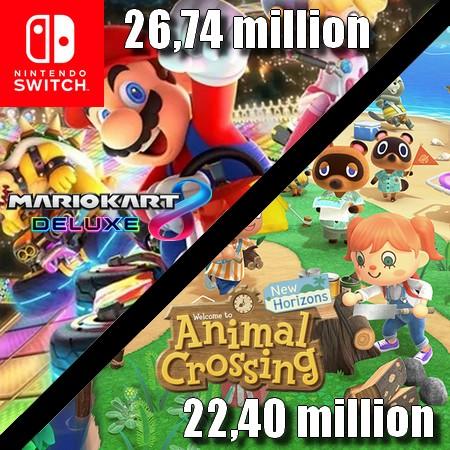 Animal Crossing New Horizons torna-se o segundo game mais vendido de Nintendo Switch