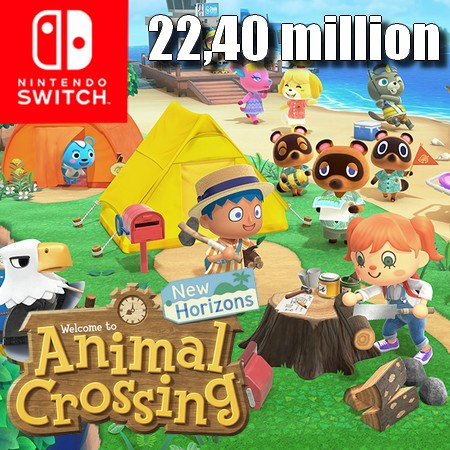 Animal Crossing New Horizons ultrapassa 22,40 milhões de unidades vendidas