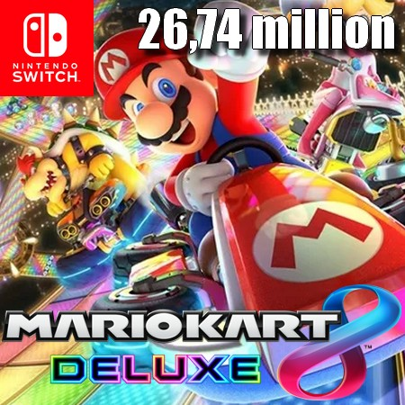 Mario Kart 8 Deluxe ultrapassa 26,74 milhões de unidades vendidas