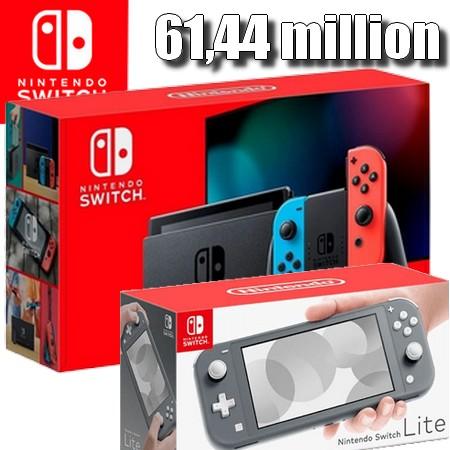 Nintendo Switch ultrapassa 61,44 milhões de unidades vendidas