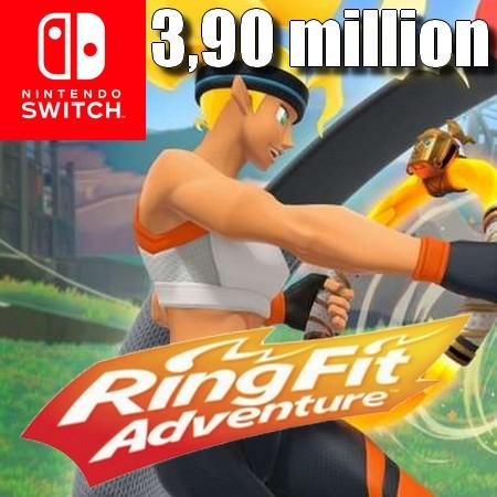 Ring Fit Adventure ultrapassa 3,90 milhões de unidades vendidas