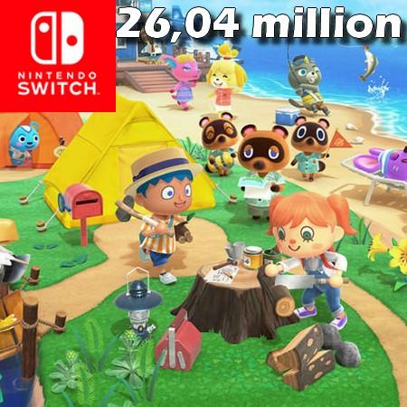 Animal Crossing New Horizons ultrapassa 26,04 milhões de unidades vendidas