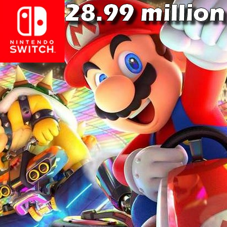 Mario Kart 8 Deluxe ultrapassa 28,99 milhões de unidades vendidas
